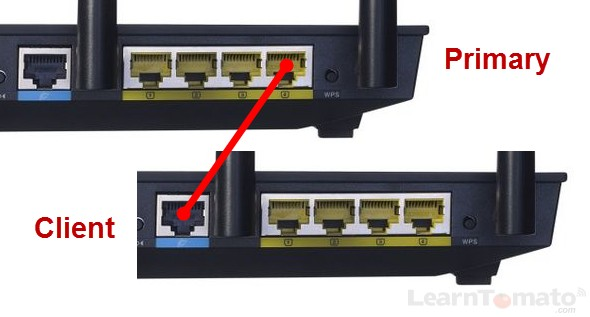 Connect two routers (router behind router) also known as a client bridge