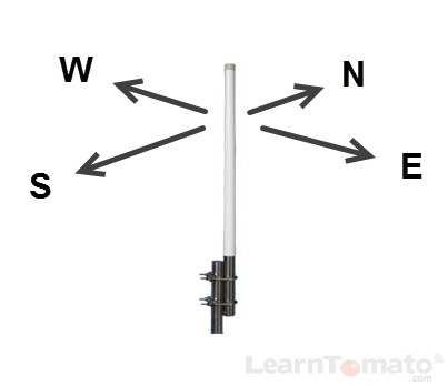 Omnidirectional wifi antennas broadcast signal in a 360 degree radius.