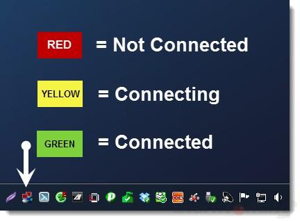 OpenVPN client software connection status