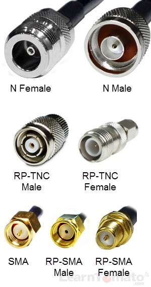 WiFi antenna connector types include N, RP-TNC, SMA, and RP-SMA.
