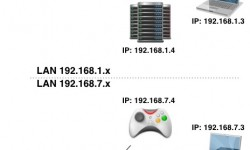 Computer network subnet