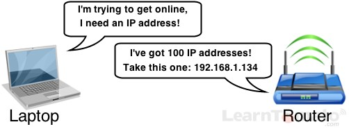 What is DHCP? And How Do I Change My IP Address?